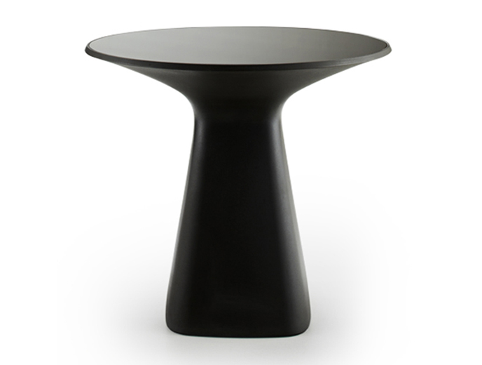 Blom table